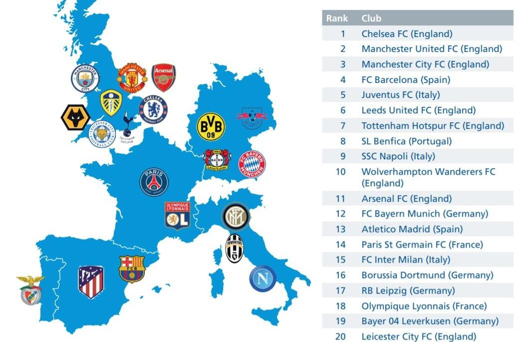 In Europa Juve e Napoli tra le più spendaccione sul mercato |  Sport e Vai